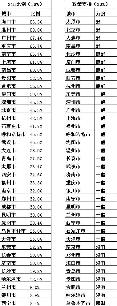 便利店指数3.jpg